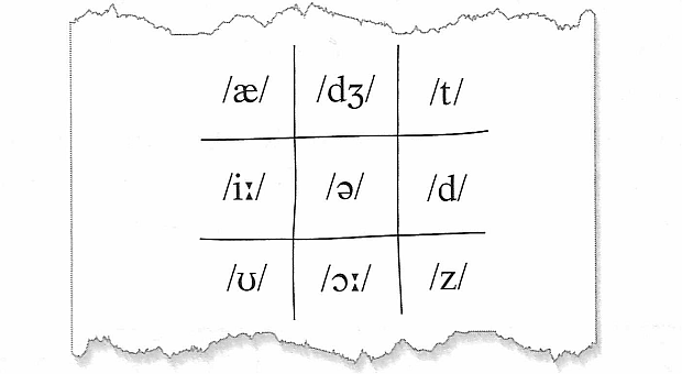 phoneme noughts and crosses